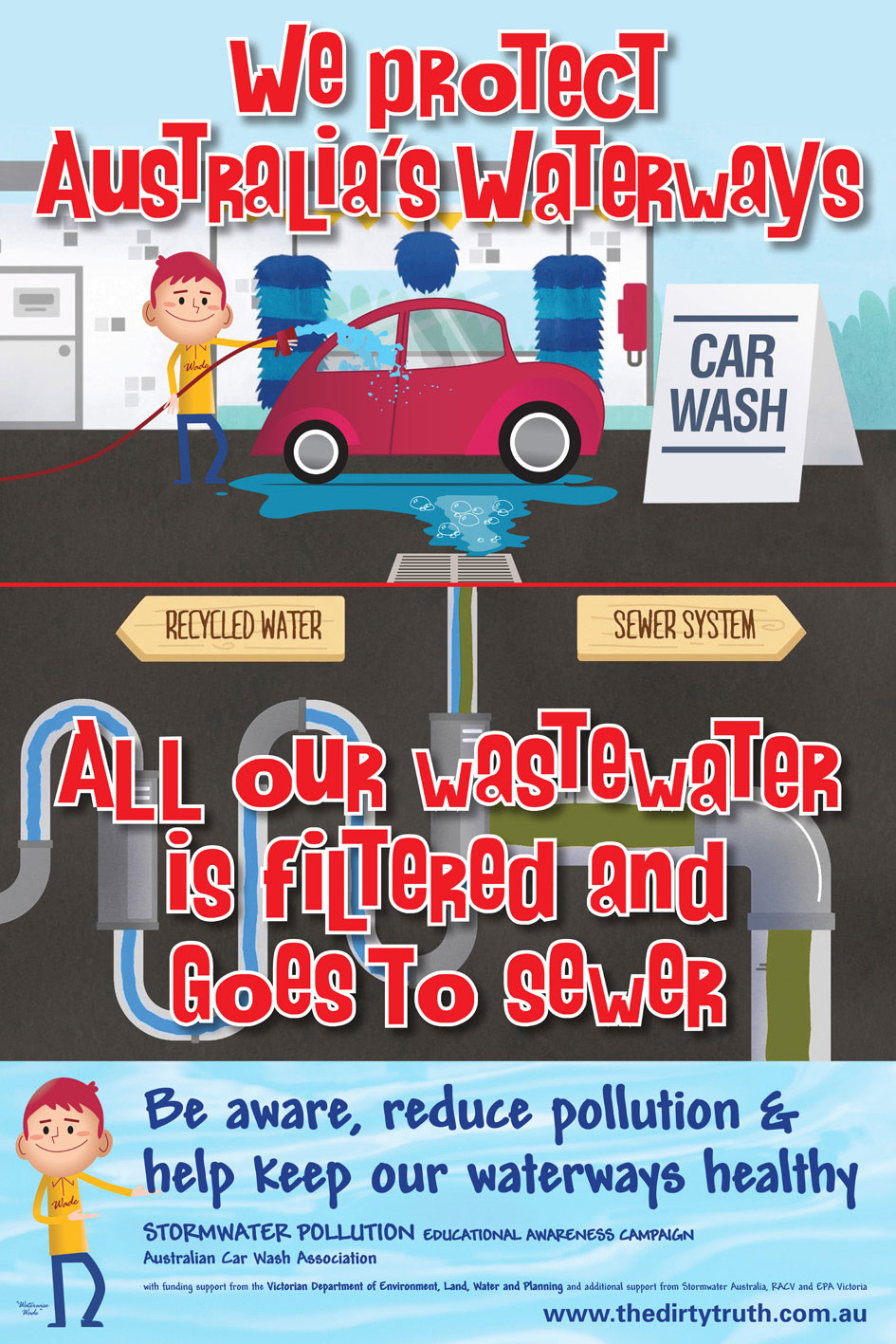 Wastewater promotional poster.